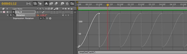 After Effects: Loops