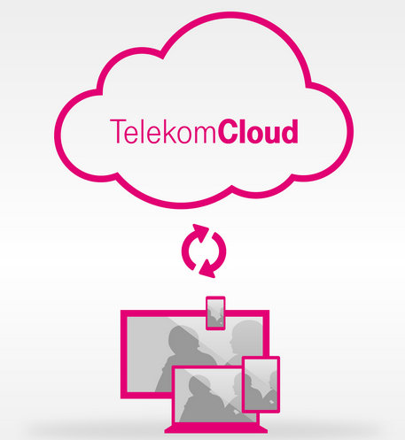 Dropbox-Alternative TelekomCloud