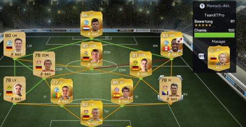 Fifa 17 Ultimate Team: Chemistry