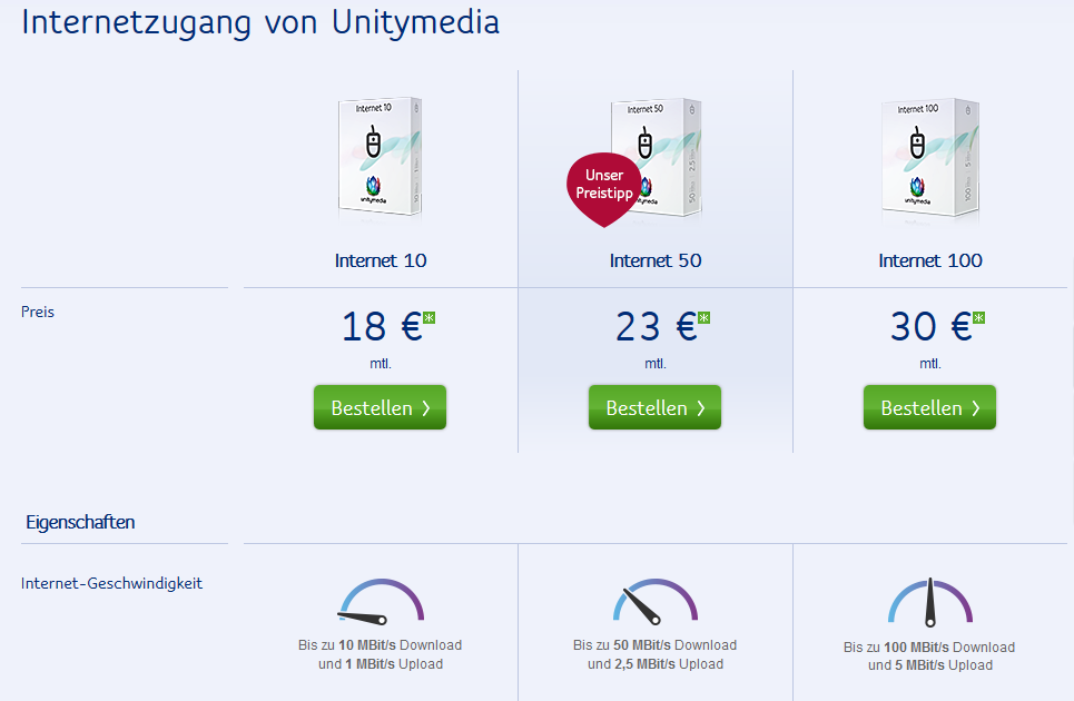 Internettarife bei Unity Media