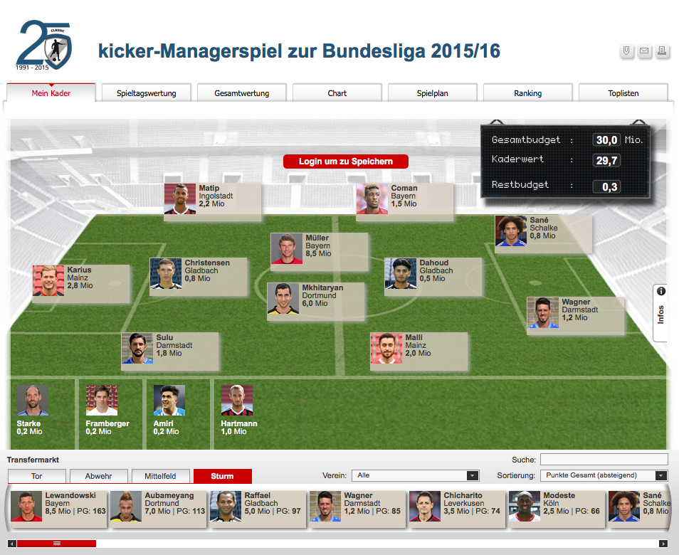 kicker manager tipps