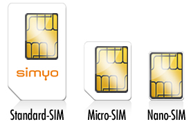 micro sim karte in altes handy