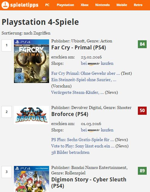 spiele playstation 4 charts